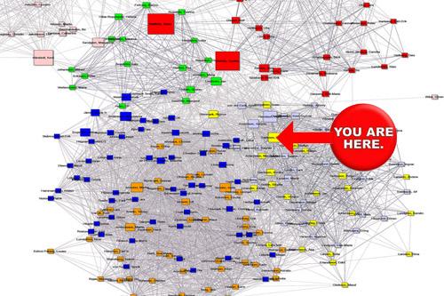 Los profesionales de salud y las redes sociales