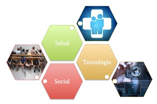 tecnologias acercamiento