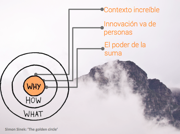 innovacion en salud