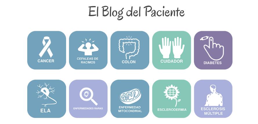 el blog del paciente
