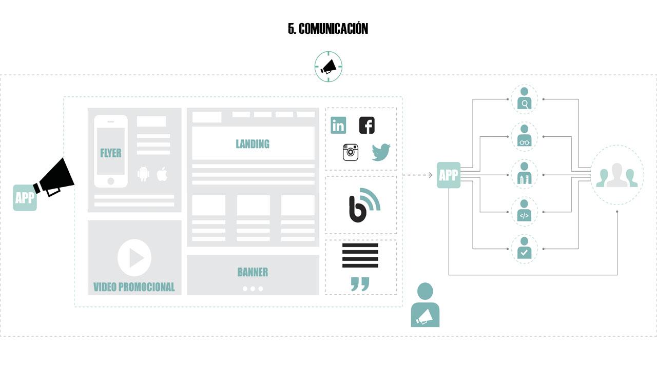 infografia comunicacion