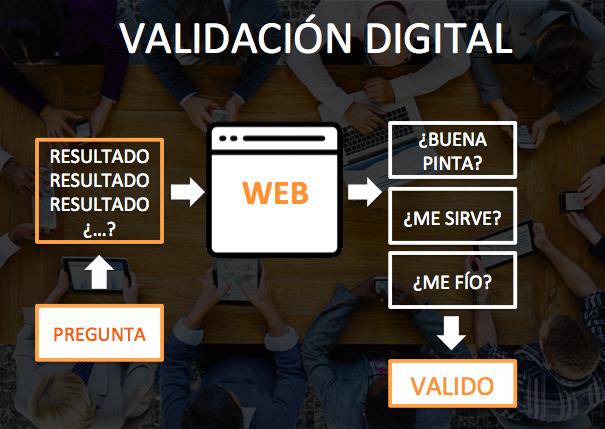 Validacion de contenidos digitales